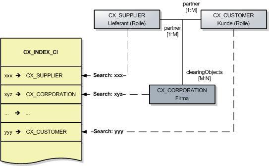 CX_INDEX_CI_de.jpg