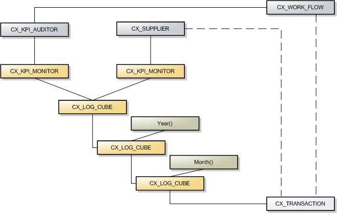 CX_KPI_AUDITOR.jpg