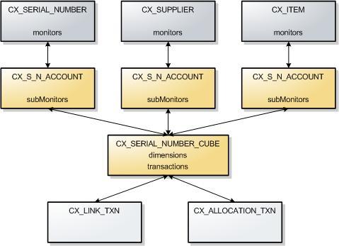 CX_SERIAL_NUMBER.jpg